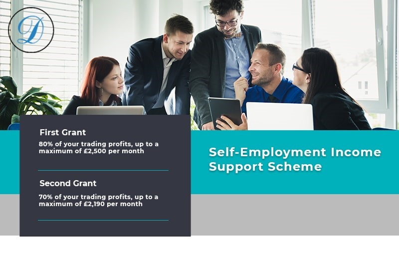 claiming-grant-throught-self-employment-income-support-scheme